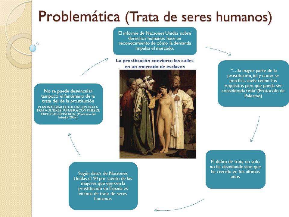Problemática (Trata de seres humanos)