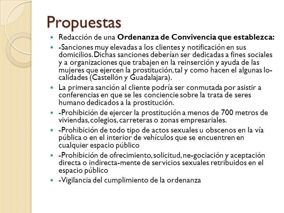 Propuestas Redacción de una Ordenanza de Convivencia que establezca:
