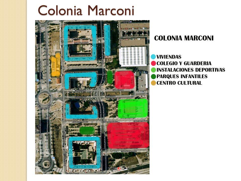 Colonia Marconi