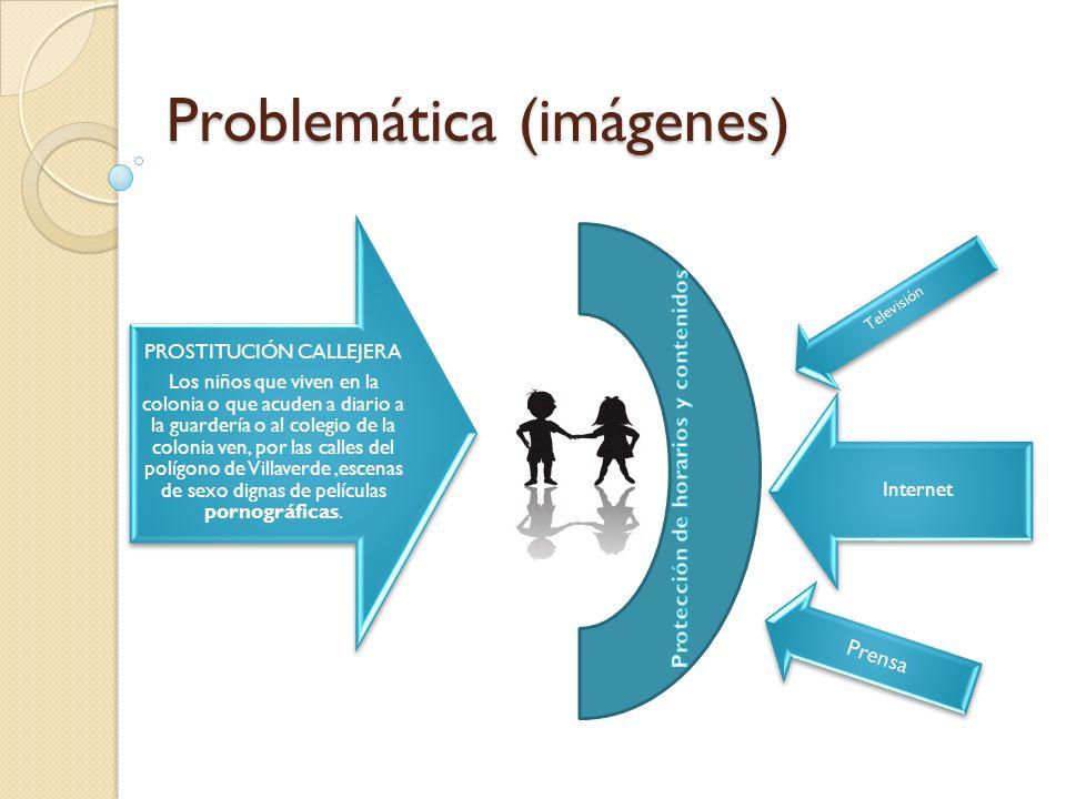 Problemática (imágenes)