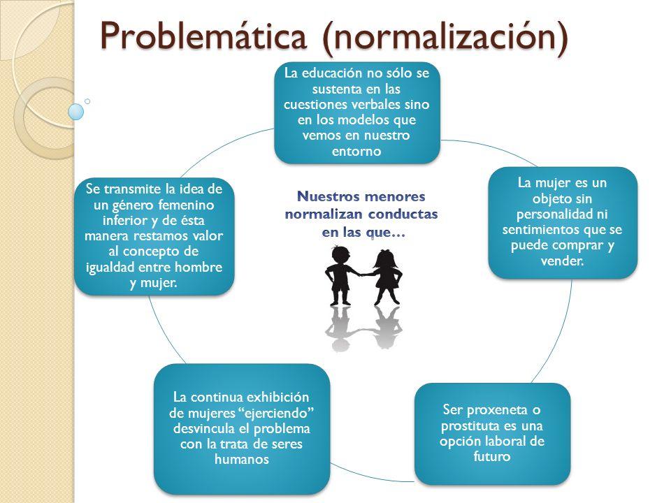 Problemática (normalización)