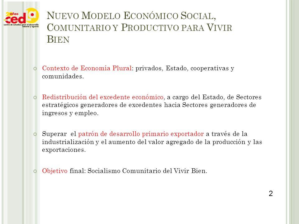 Nuevo Modelo Económico Social, Comunitario y Productivo para Vivir Bien