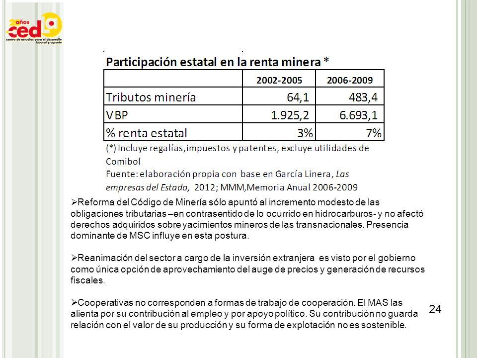 Reforma del Código de Minería sólo apuntó al incremento modesto de las obligaciones tributarias –en contrasentido de lo ocurrido en hidrocarburos- y no afectó derechos adquiridos sobre yacimientos mineros de las transnacionales. Presencia dominante de MSC influye en esta postura.