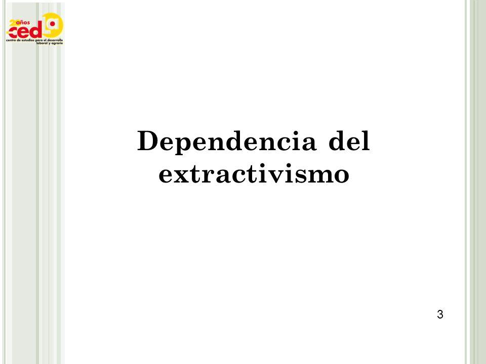 Dependencia del extractivismo