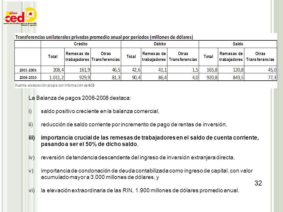 La Balanza de pagos 2006-2008 destaca: