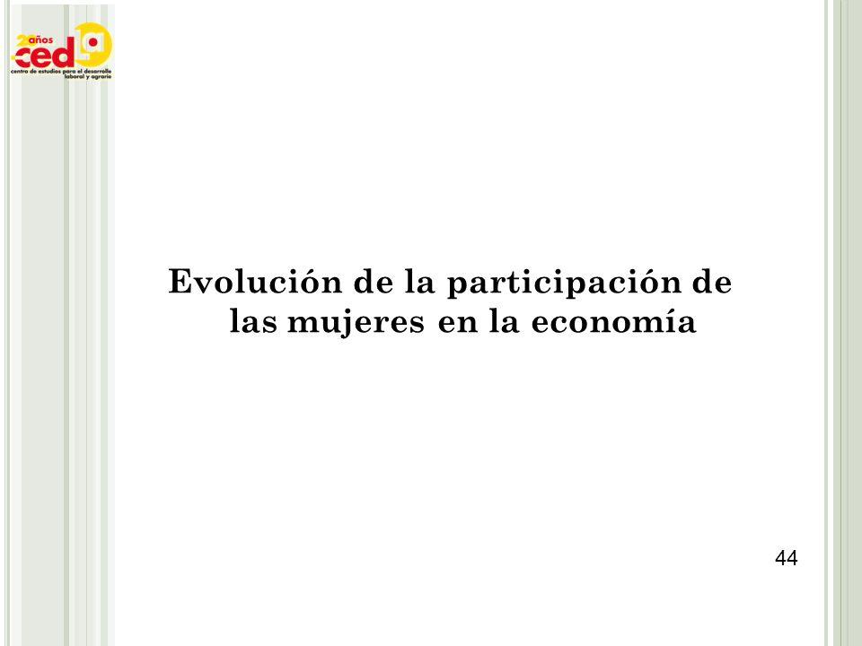 Evolución de la participación de las mujeres en la economía
