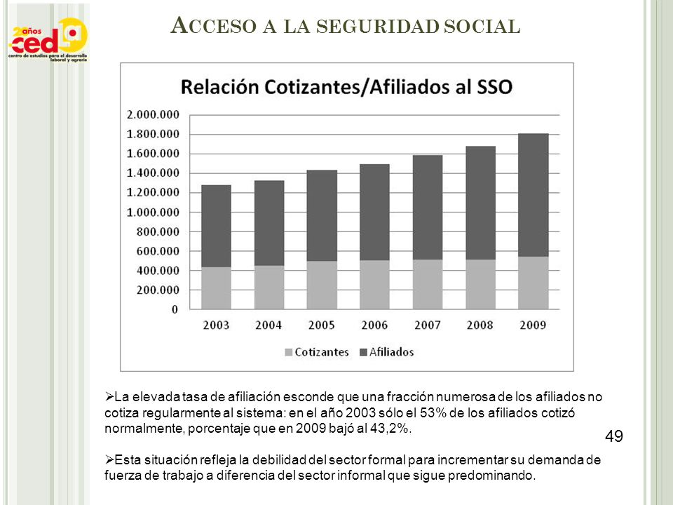 Acceso a la seguridad social