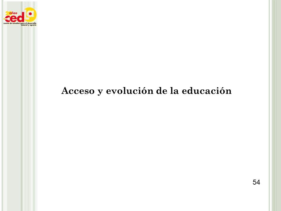 Acceso y evolución de la educación