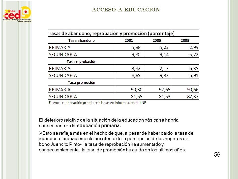 acceso a educación El deterioro relativo de la situación de la educación básica se habría concentrado en la educación primaria.