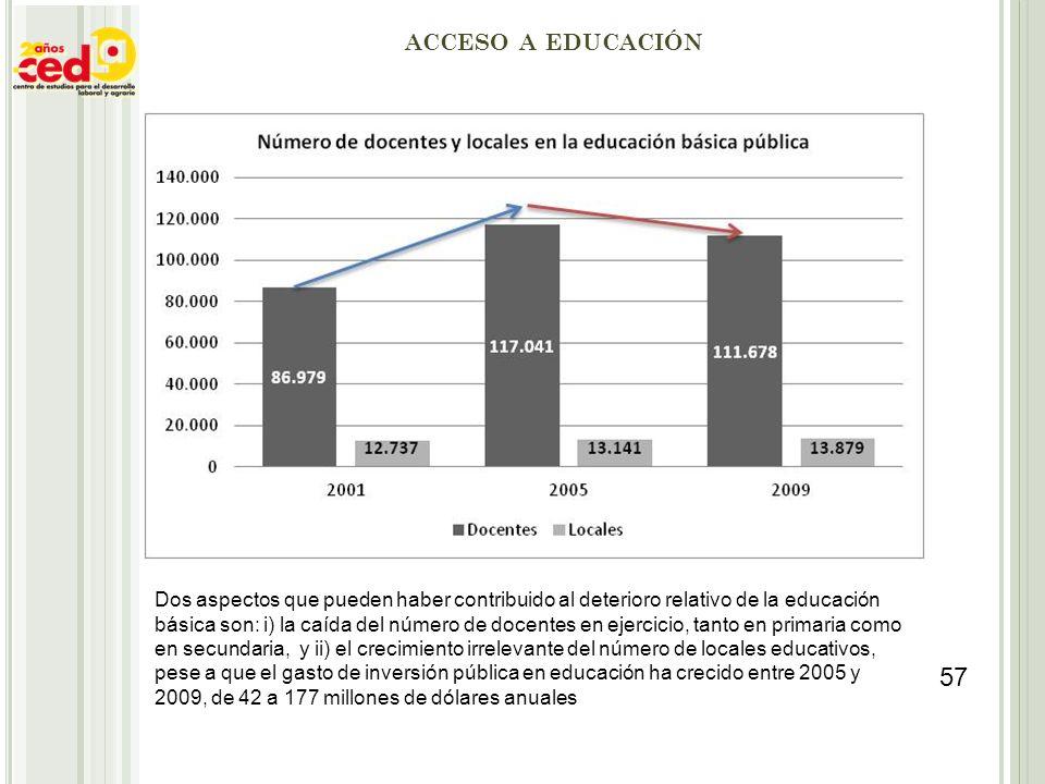 acceso a educación