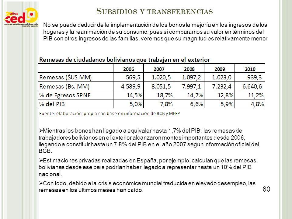 Subsidios y transferencias