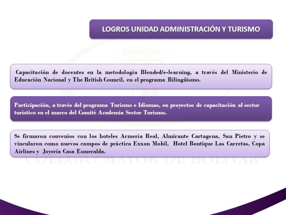 LOGROS UNIDAD ADMINISTRACIÓN Y TURISMO