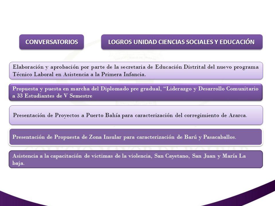 LOGROS UNIDAD CIENCIAS SOCIALES Y EDUCACIÓN