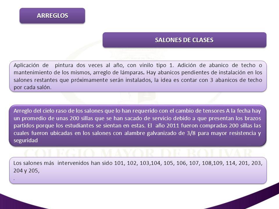 ARREGLOS SALONES DE CLASES