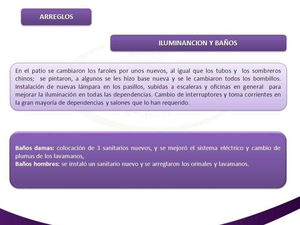 ARREGLOS ILUMINANCION Y BAÑOS