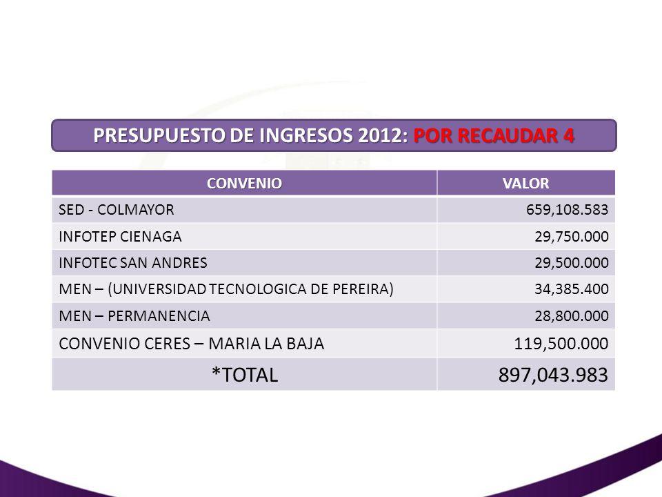 PRESUPUESTO DE INGRESOS 2012: POR RECAUDAR 4