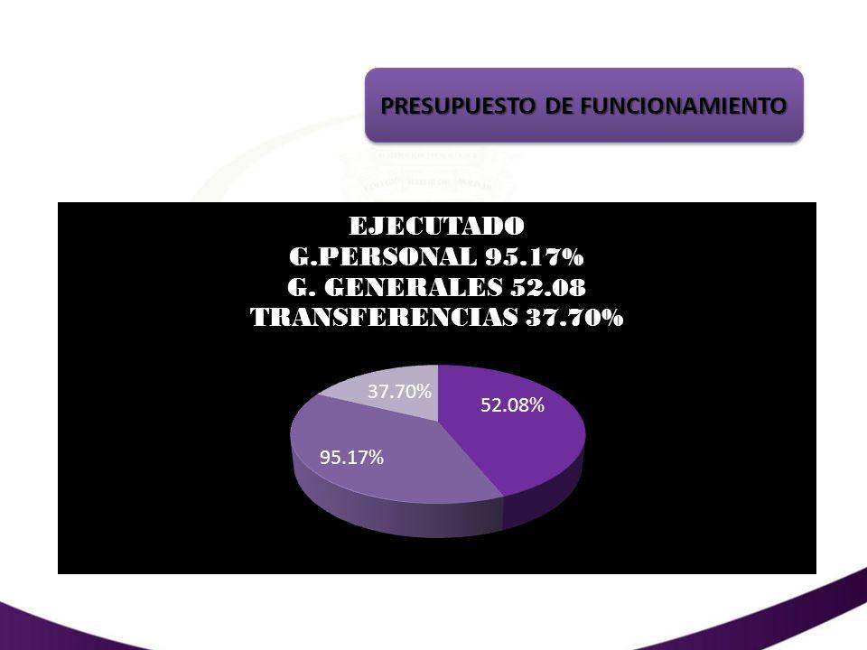 PRESUPUESTO DE FUNCIONAMIENTO