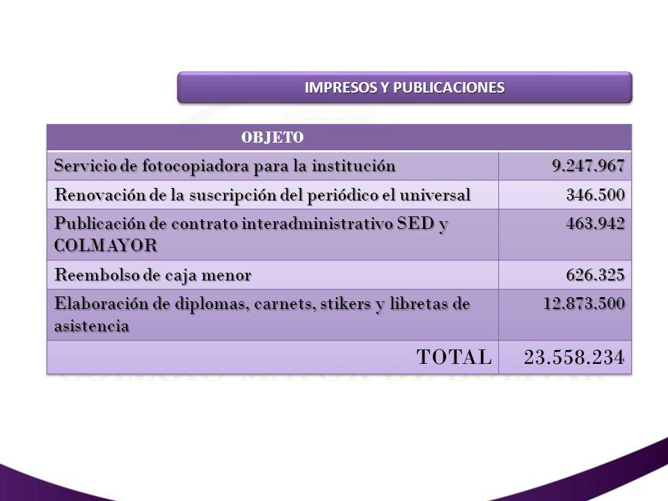 IMPRESOS Y PUBLICACIONES