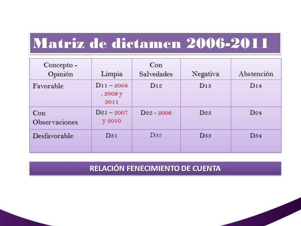 RELACIÓN FENECIMIENTO DE CUENTA
