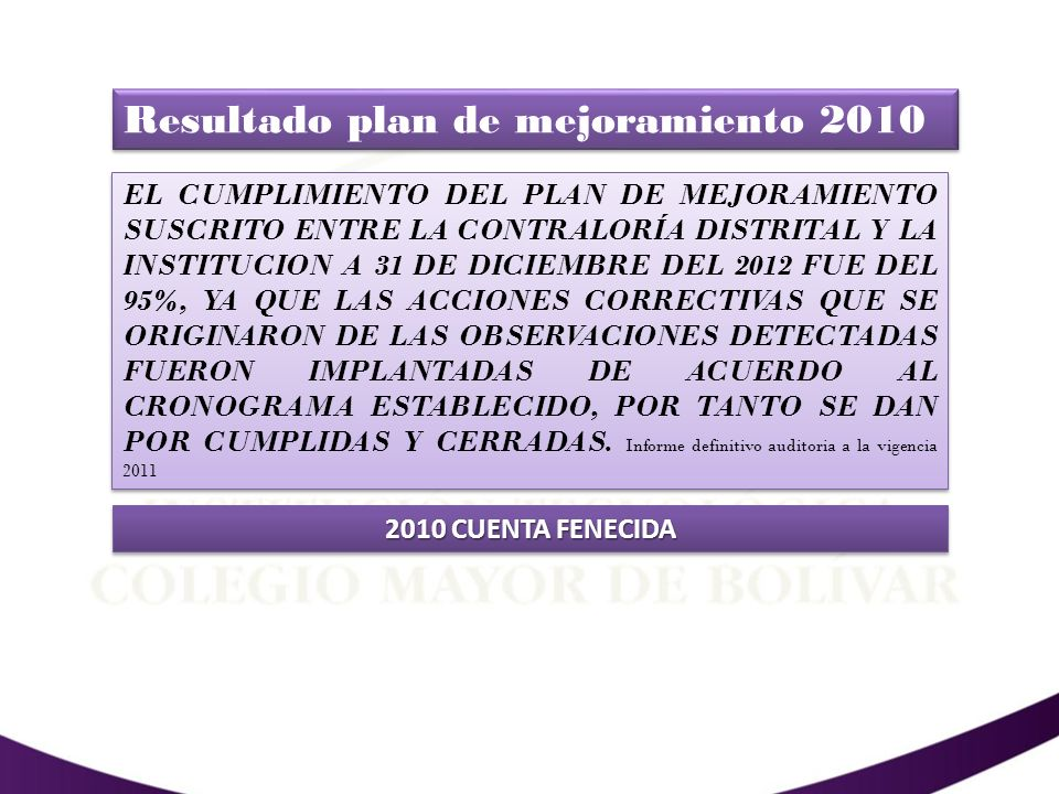Resultado plan de mejoramiento 2010