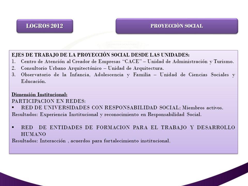 LOGROS 2012 PROYECCIÓN SOCIAL