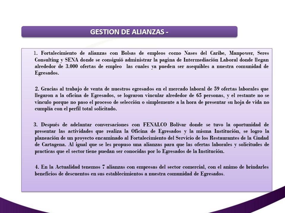 GESTION DE ALIANZAS -