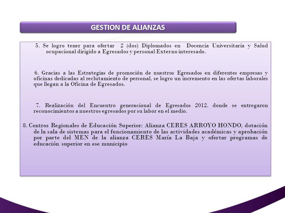 GESTION DE ALIANZAS