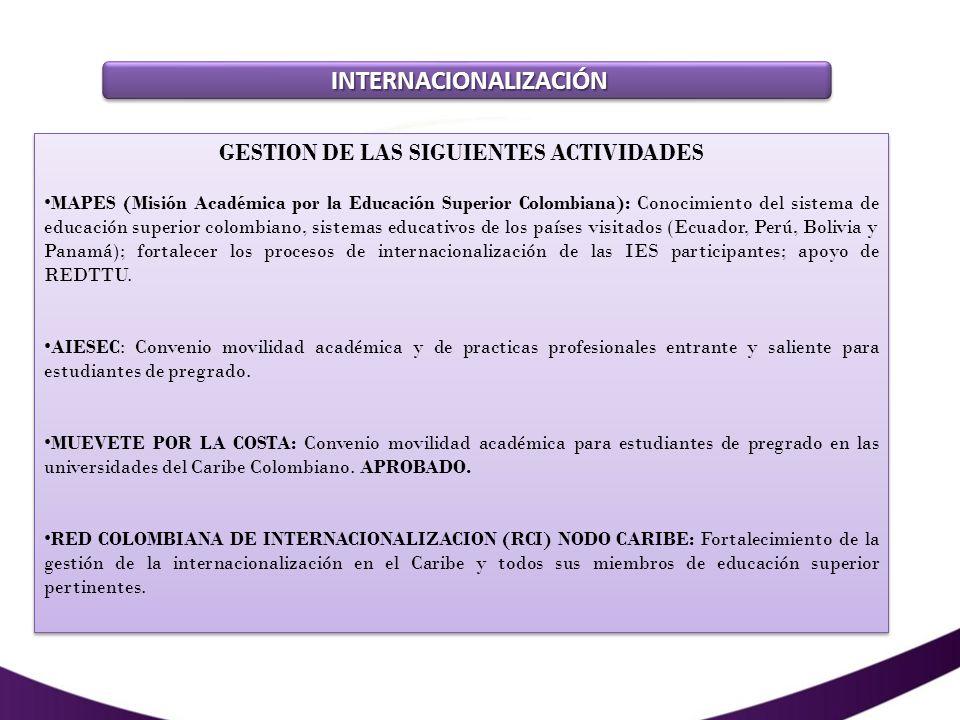 INTERNACIONALIZACIÓN GESTION DE LAS SIGUIENTES ACTIVIDADES