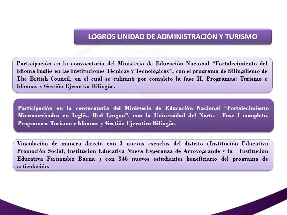 LOGROS UNIDAD DE ADMINISTRACIÓN Y TURISMO