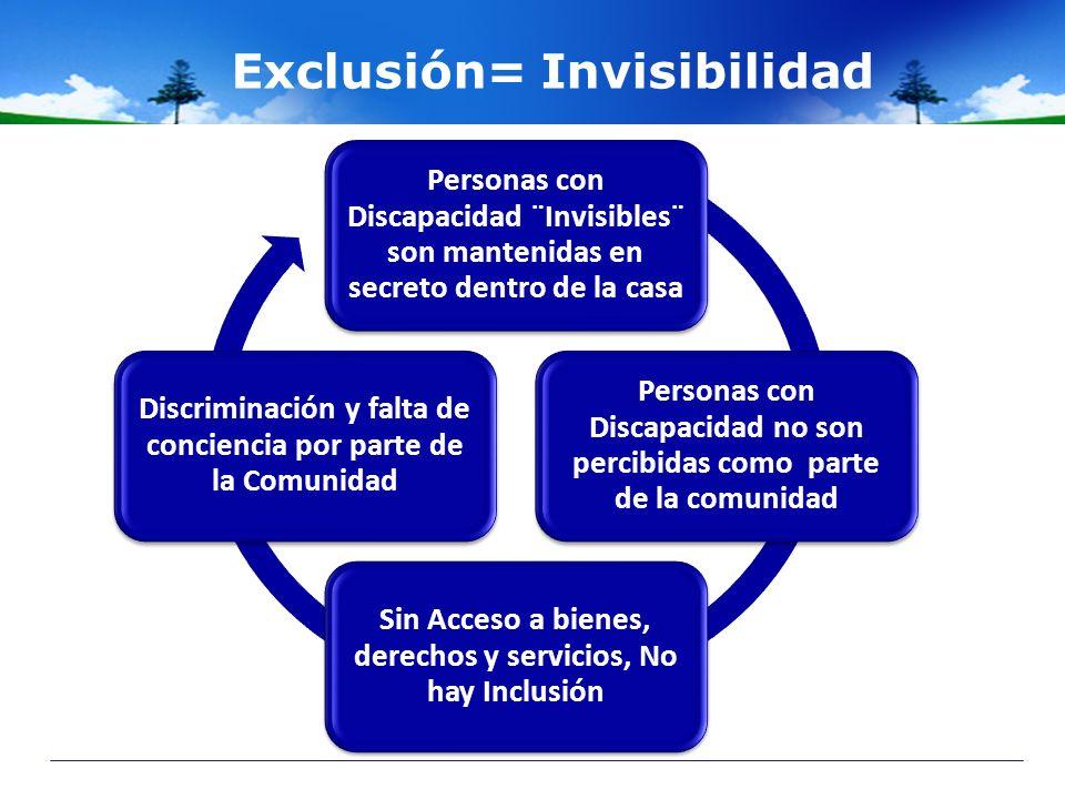 Exclusión= Invisibilidad