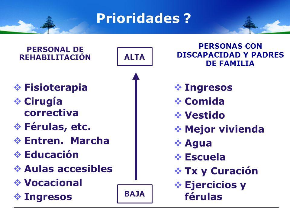 Prioridades Fisioterapia Cirugía correctiva Férulas, etc.