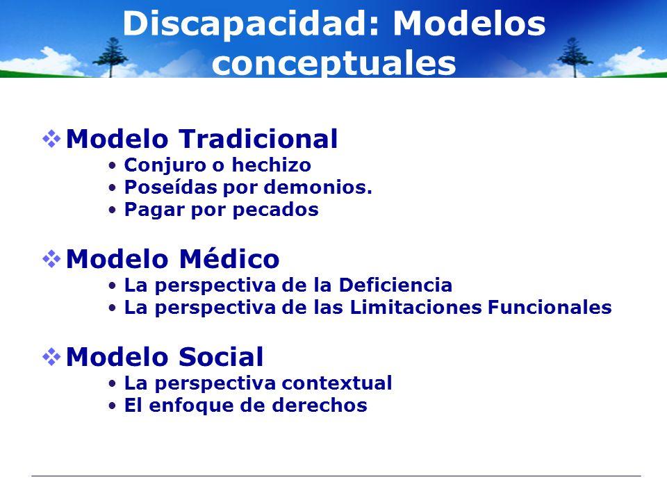 Discapacidad: Modelos conceptuales
