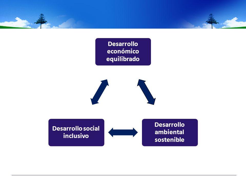 Desarrollo económico equilibrado