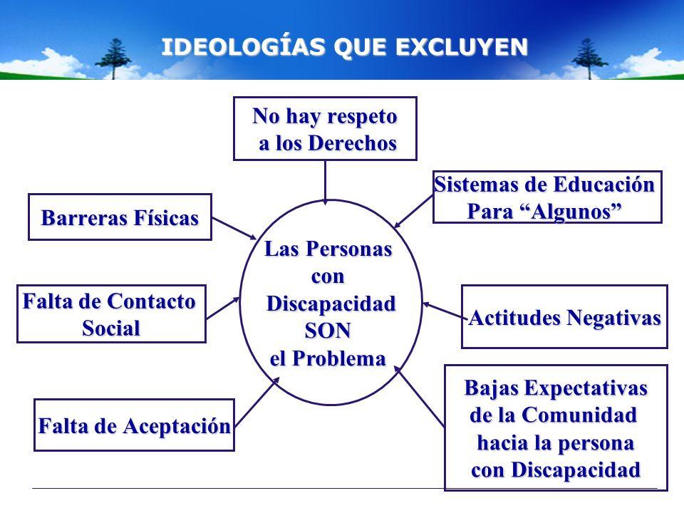 IDEOLOGÍAS QUE EXCLUYEN