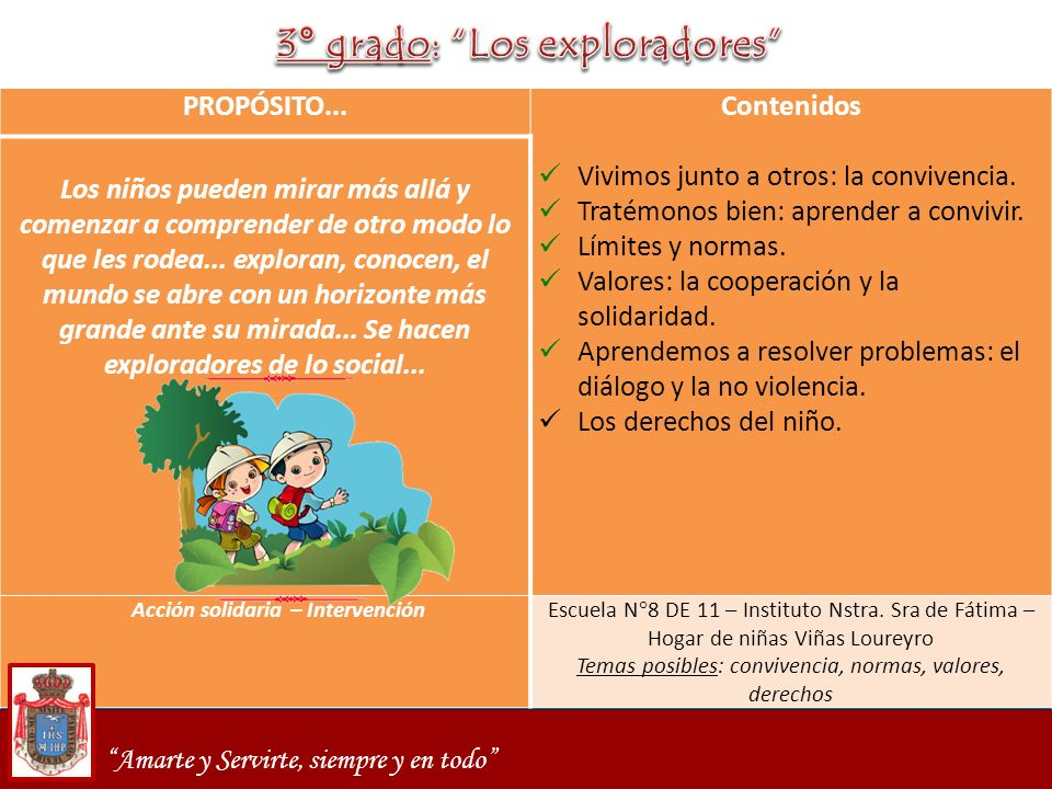 3° grado: Los exploradores Acción solidaria – Intervención