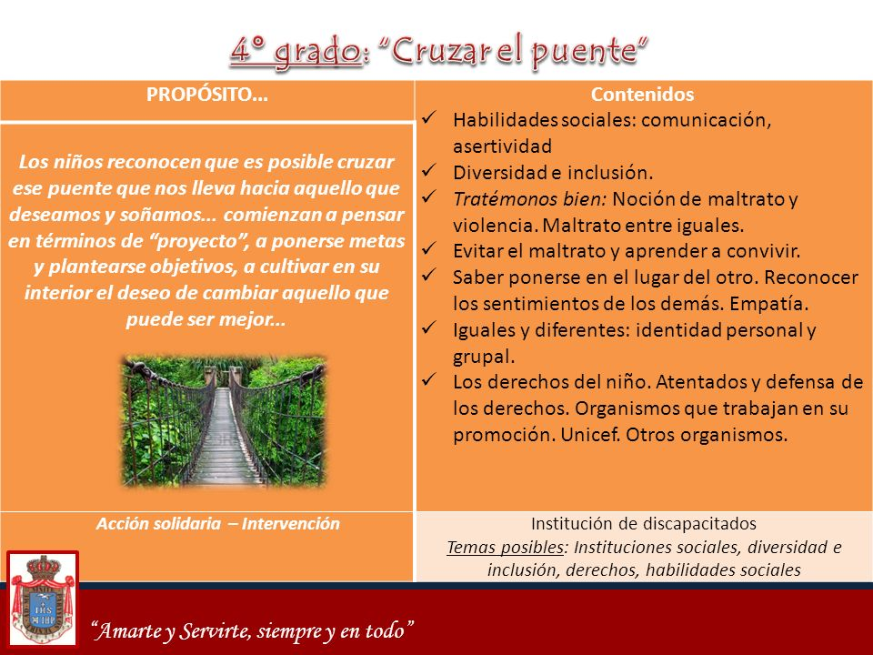 4° grado: Cruzar el puente Acción solidaria – Intervención