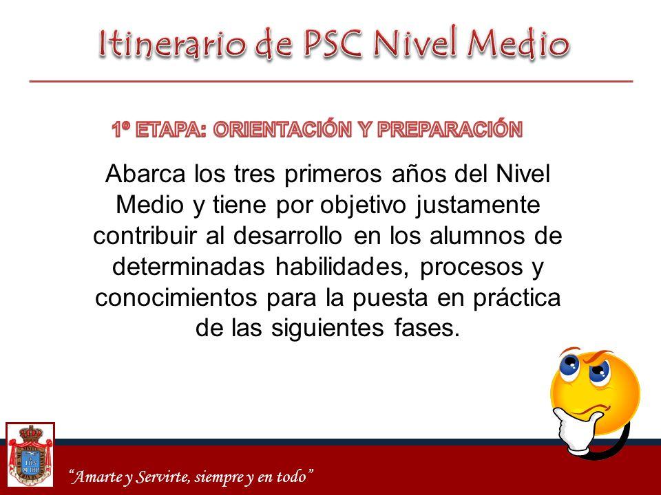 Itinerario de PSC Nivel Medio 1º ETAPA: ORIENTACIÓN Y PREPARACIÓN