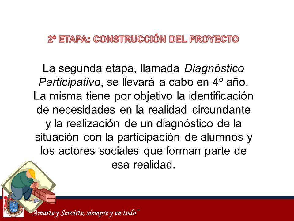 2º ETAPA: CONSTRUCCIÓN DEL PROYECTO