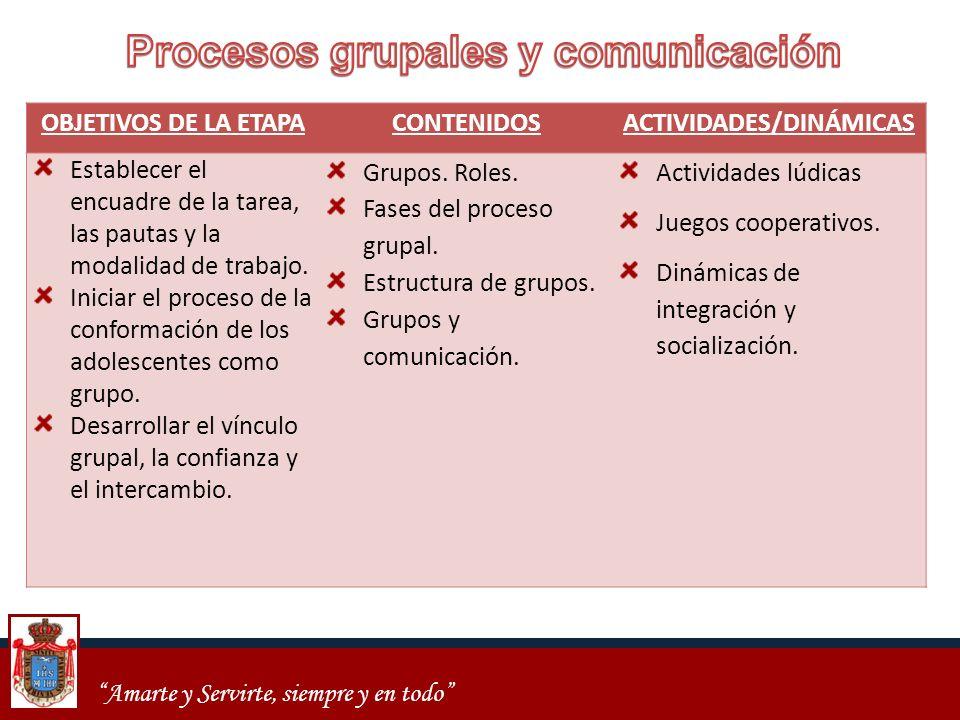 Procesos grupales y comunicación ACTIVIDADES/DINÁMICAS