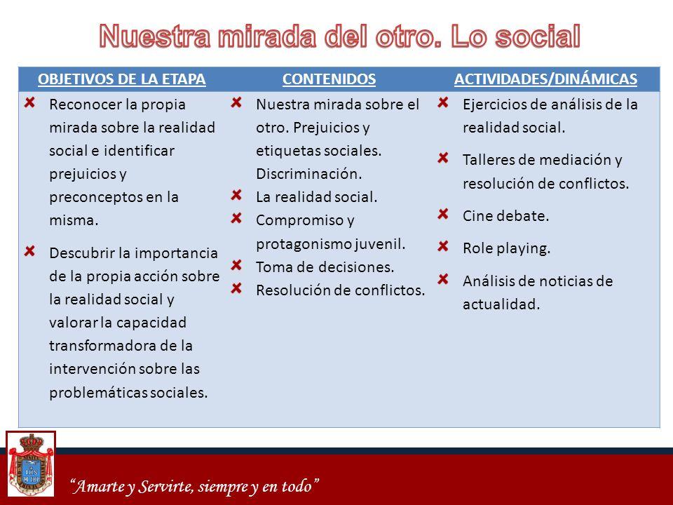Nuestra mirada del otro. Lo social ACTIVIDADES/DINÁMICAS