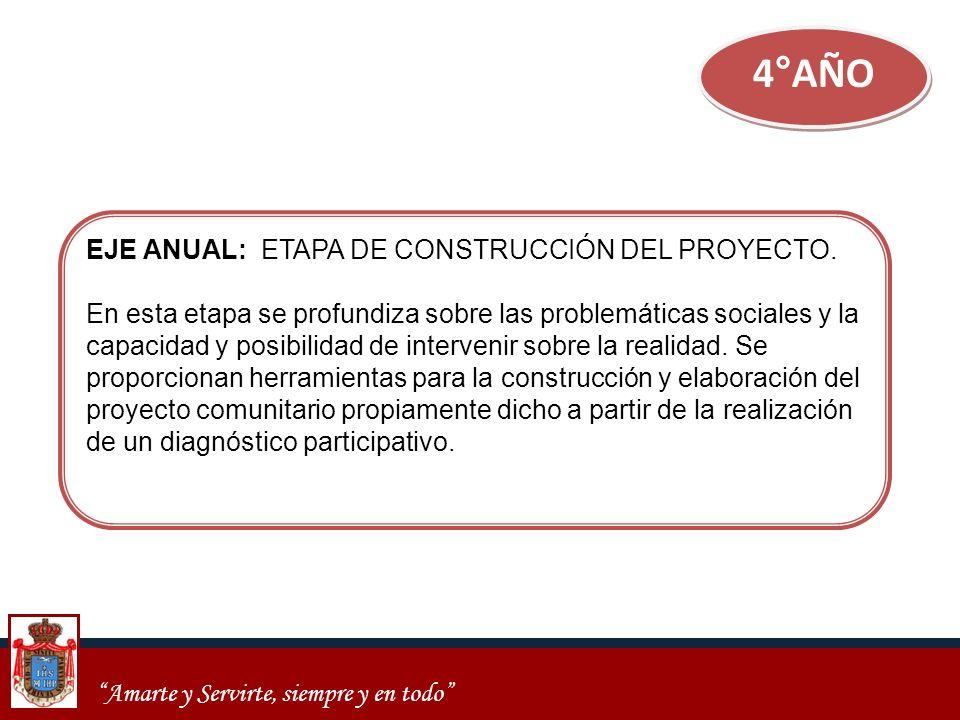 4°AÑO EJE ANUAL: ETAPA DE CONSTRUCCIÓN DEL PROYECTO.
