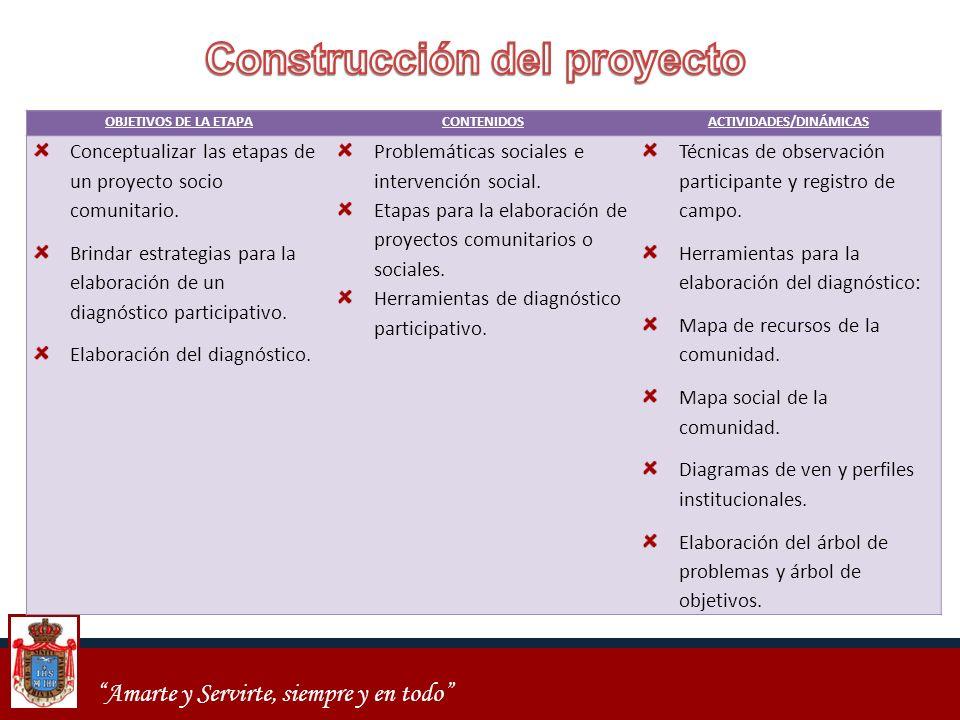 Construcción del proyecto ACTIVIDADES/DINÁMICAS
