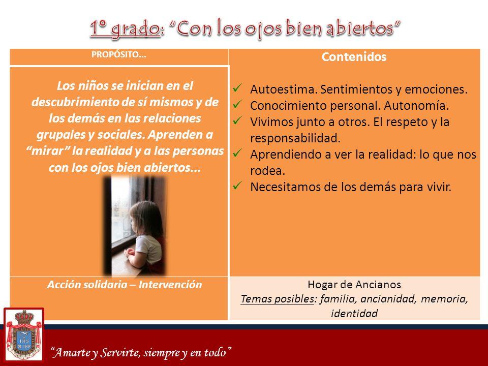 1° grado: Con los ojos bien abiertos Acción solidaria – Intervención