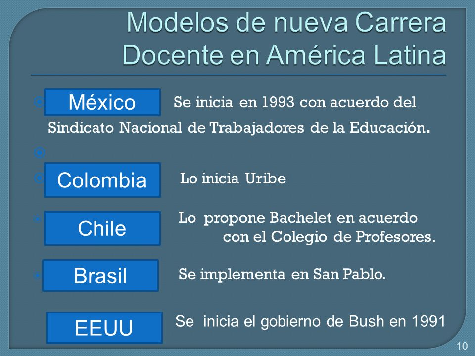 Modelos de nueva Carrera Docente en América Latina