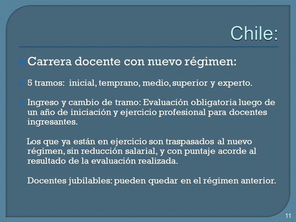 Chile: Carrera docente con nuevo régimen: