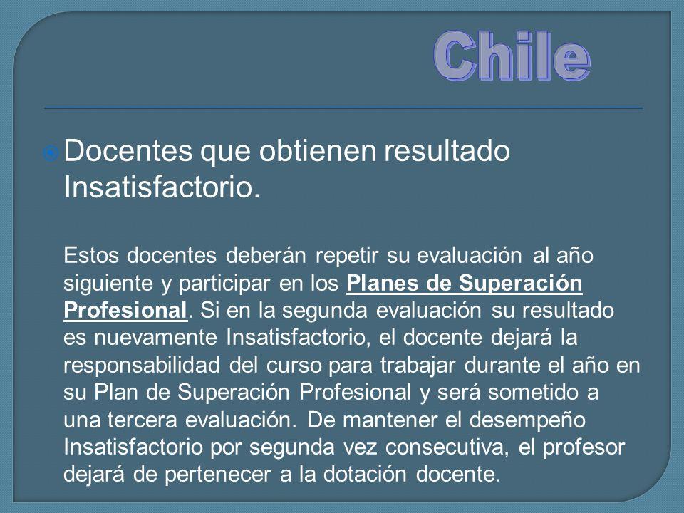 Chile Docentes que obtienen resultado Insatisfactorio.