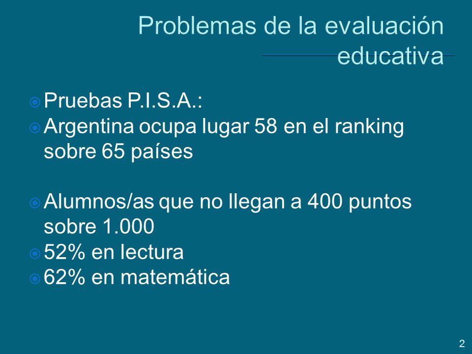 Problemas de la evaluación educativa