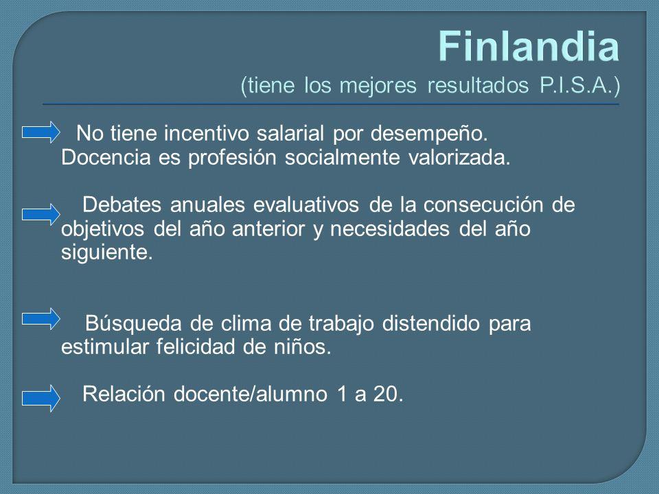 Finlandia (tiene los mejores resultados P.I.S.A.)