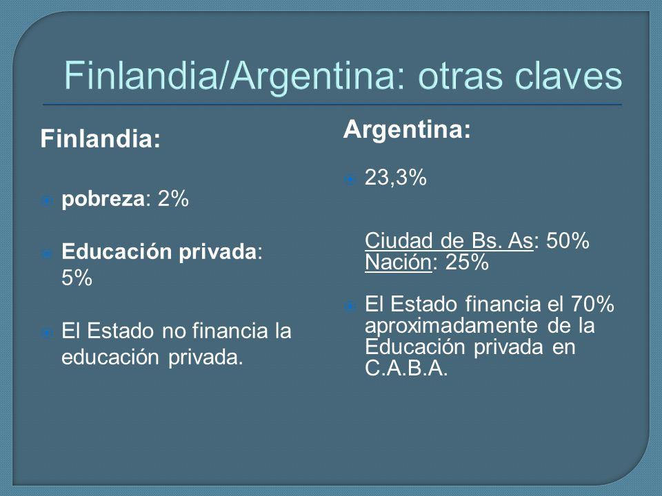 Finlandia/Argentina: otras claves