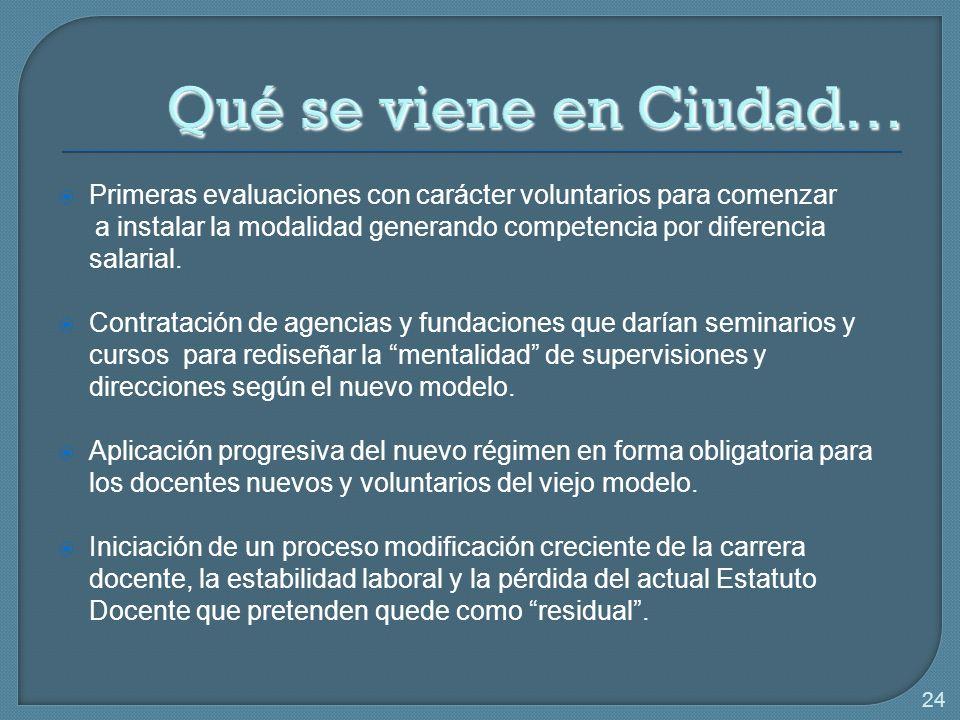 Qué se viene en Ciudad… Primeras evaluaciones con carácter voluntarios para comenzar.